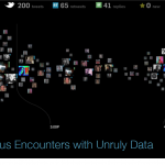 +City Picture View data visualization